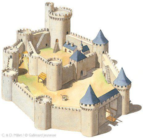 Chateau fort 1